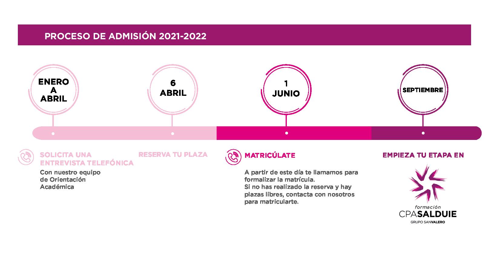 ADMISIÓN CPA SALDUIE CURSO 2021-2022