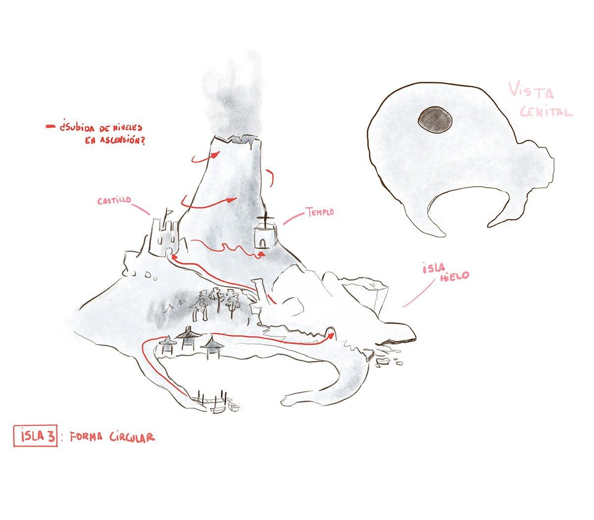 Proyecto Krakatoa